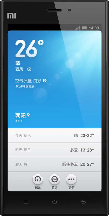 Xiaomi Mi-3 vs Samsung Galaxy Alpha