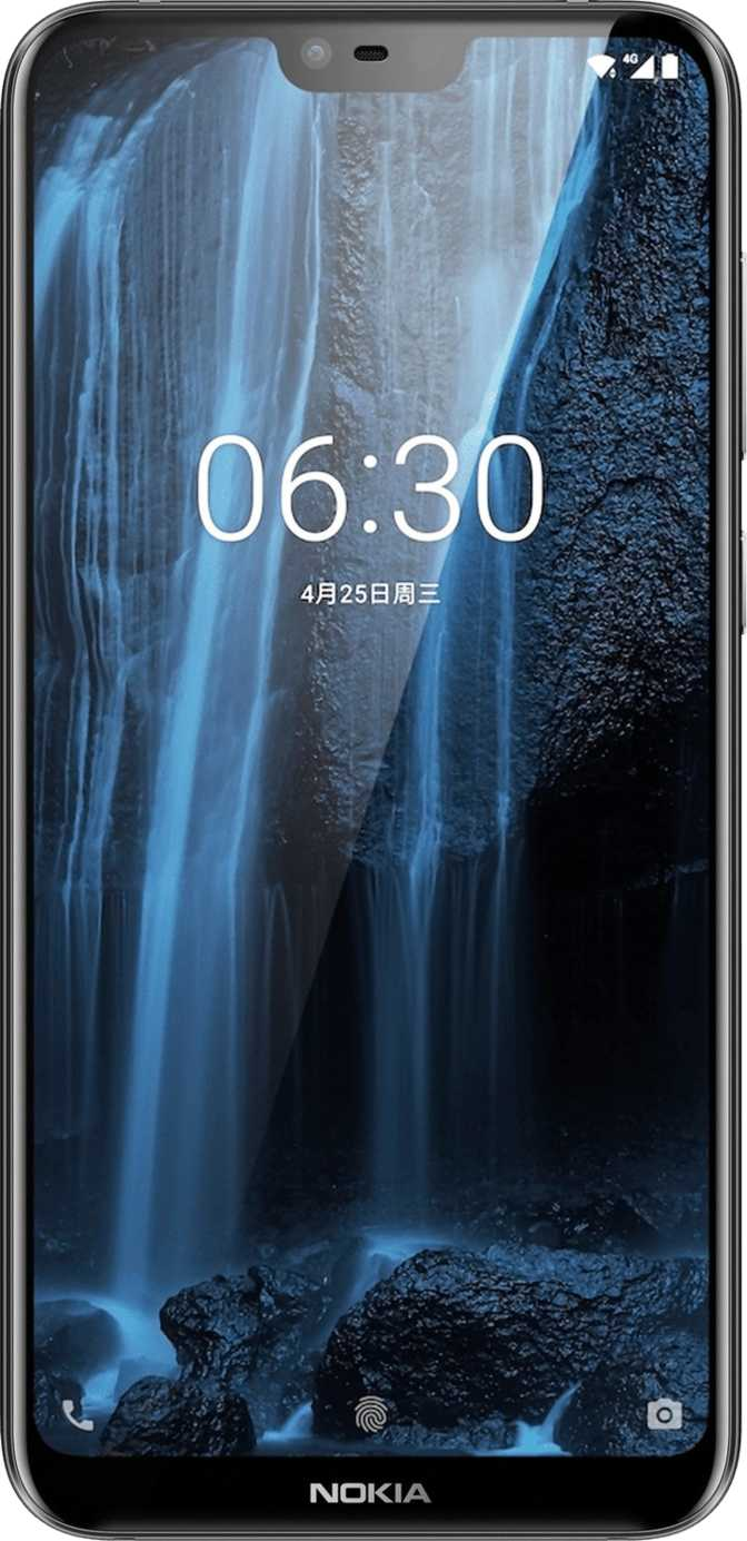 Nokia 6.1 Plus vs Oppo A5 (2020)