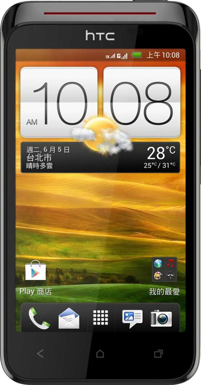 Huawei Ascend D quad vs HTC Desire VC