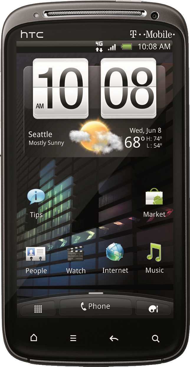 HTC Sensation vs Huawei Ascend P6