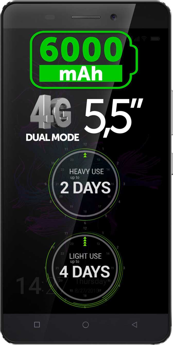 Allview P8 Energy