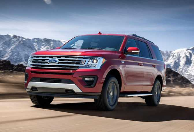 Ford Edge (2017) vs Ford Expedition (2018)