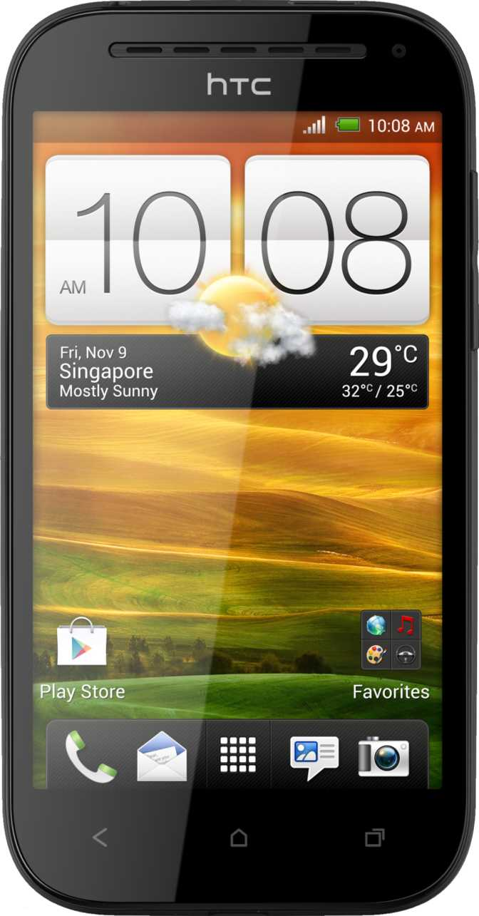 Huawei Ascend P6 vs HTC One SV